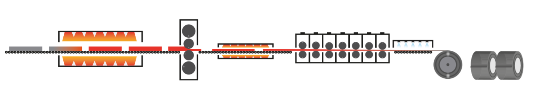 Nhà máy cán nóng inox (1)
